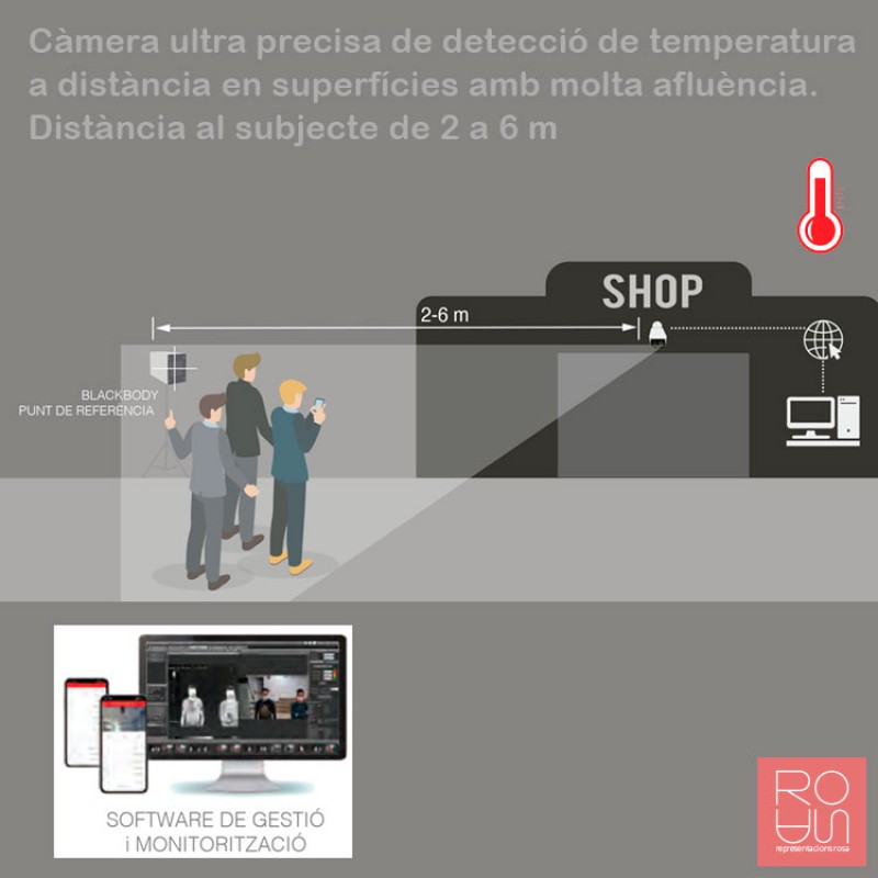 Càmera termogràfica fixa per a la detecció de temperatura corporal